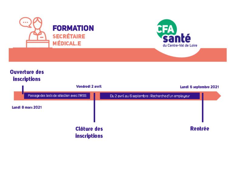CFA - Calendrier d'inscription - secrétaire médical·e